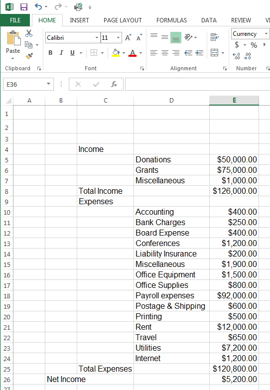 How To Use A Spreadsheet To Create A Simple Budget | Geekgirl'S