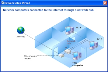 Setting up a home network on Windows XP