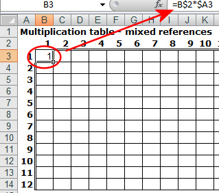 Understanding Excel references | Geekgirl\'s Plain English Computing